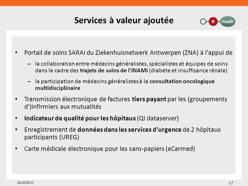 Services à valeur ajoutée Portail de soins SARAI du Ziekenhuisnetwerk Antwerpen (ZNA) à l'appui de – la collaboration entre médecins généralistes, spé