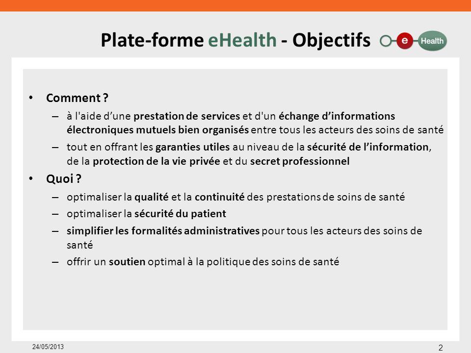 Plate-forme eHealth Dans la pratique Le patient consulte son médecin Avantages administratifs Possibilité d enregistrer les relations thérapeutiques et le consentement éclairé 33 24/05/2013