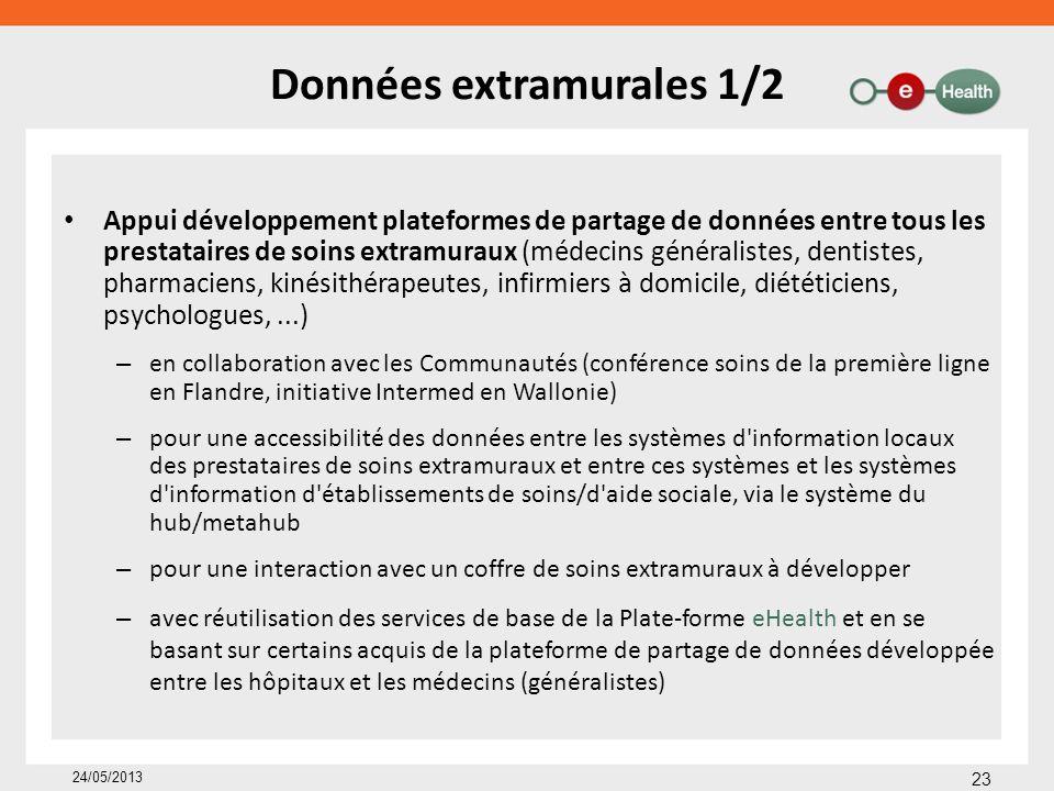 Données extramurales 1/2 Appui développement plateformes de partage de données entre tous les prestataires de soins extramuraux (médecins généralistes