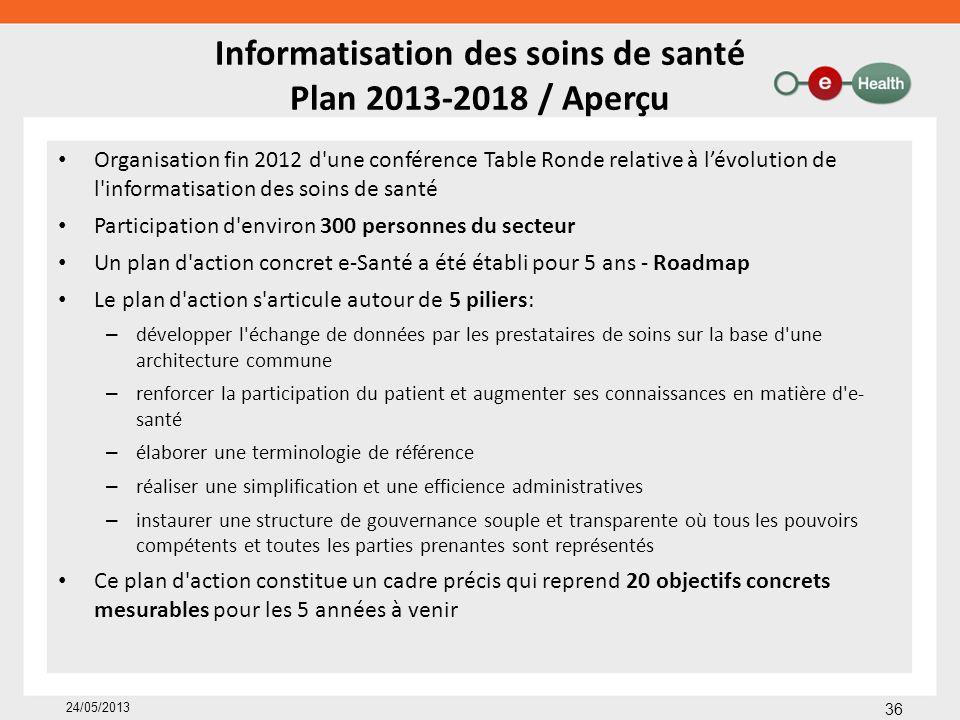 Informatisation des soins de santé Plan 2013-2018 / Aperçu Organisation fin 2012 d'une conférence Table Ronde relative à l'évolution de l'informatisat