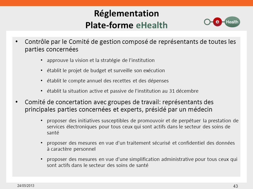 Réglementation Plate-forme eHealth Contrôle par le Comité de gestion composé de représentants de toutes les parties concernées approuve la vision et l