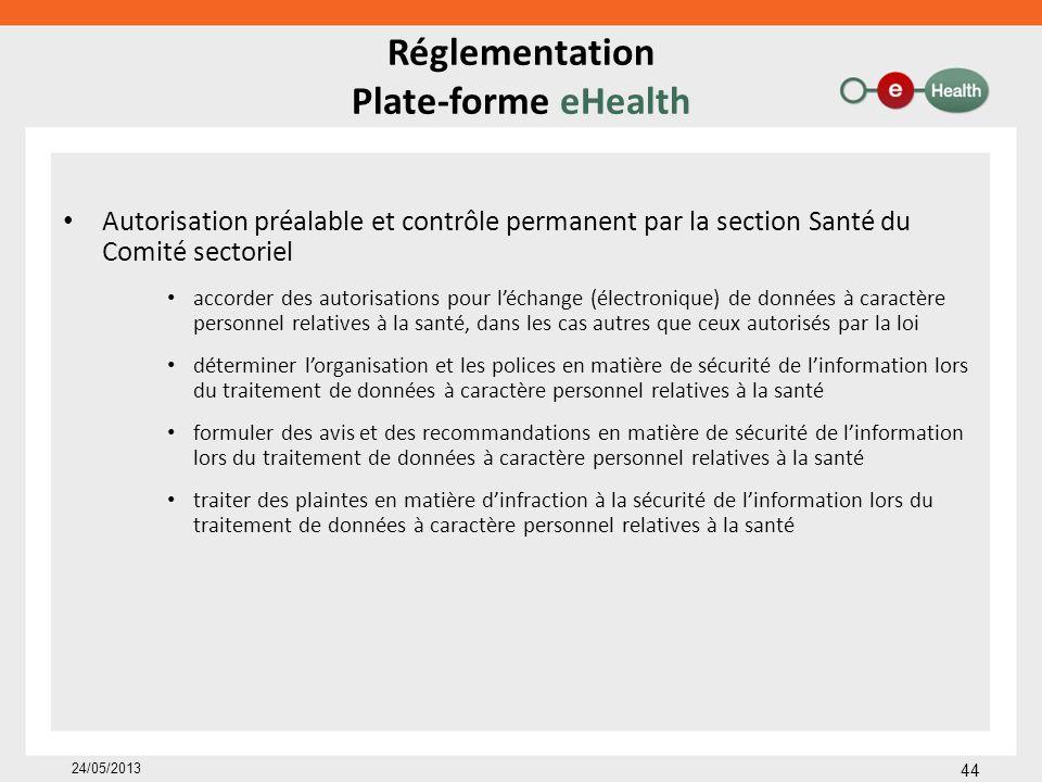 Réglementation Plate-forme eHealth Autorisation préalable et contrôle permanent par la section Santé du Comité sectoriel accorder des autorisations po