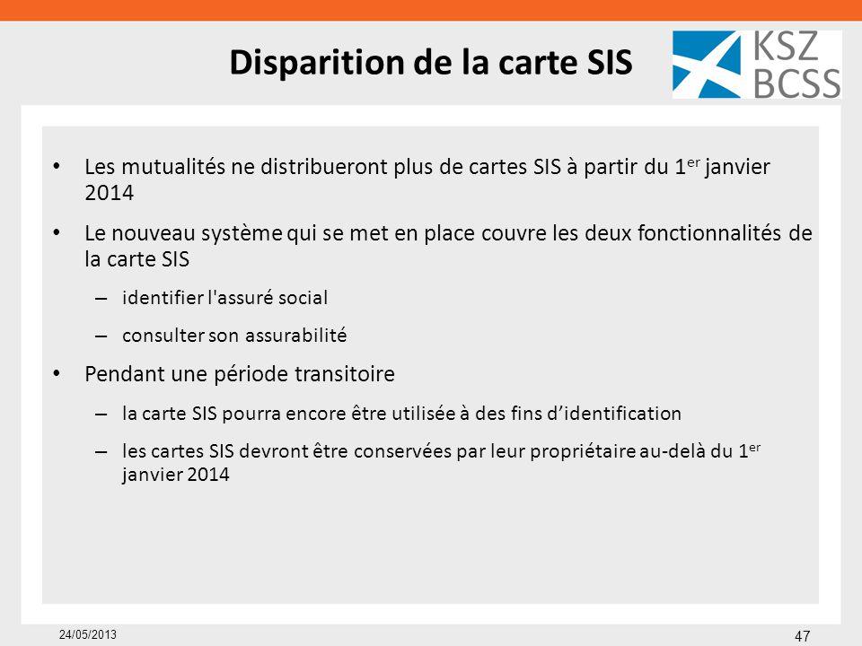 Disparition de la carte SIS Les mutualités ne distribueront plus de cartes SIS à partir du 1 er janvier 2014 Le nouveau système qui se met en place co
