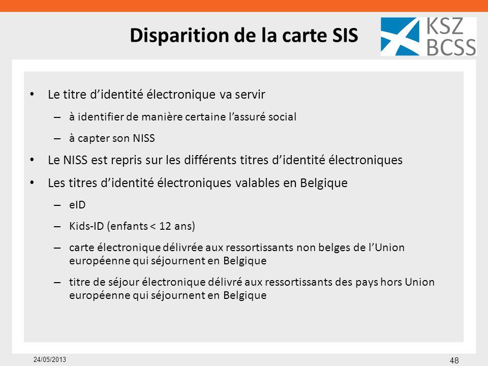 Disparition de la carte SIS Le titre d'identité électronique va servir – à identifier de manière certaine l'assuré social – à capter son NISS Le NISS
