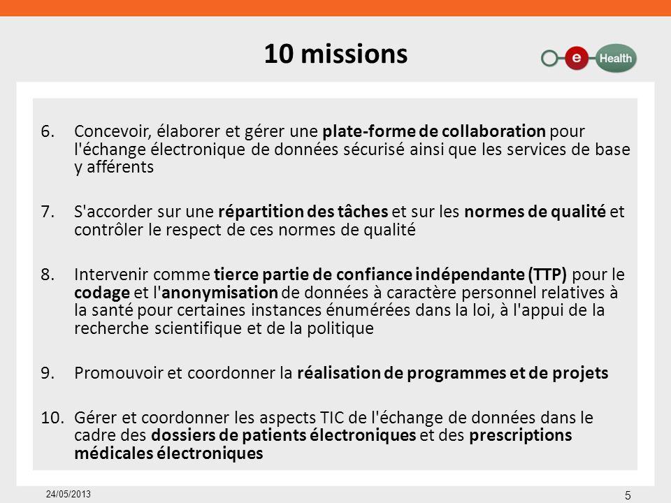 10 missions 6.Concevoir, élaborer et gérer une plate-forme de collaboration pour l'échange électronique de données sécurisé ainsi que les services de