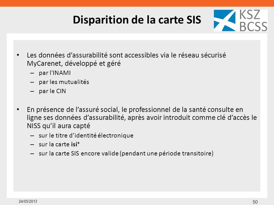 Disparition de la carte SIS Les données d'assurabilité sont accessibles via le réseau sécurisé MyCarenet, développé et géré – par l'INAMI – par les mu
