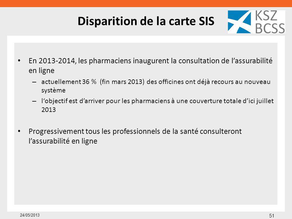 Disparition de la carte SIS En 2013-2014, les pharmaciens inaugurent la consultation de l'assurabilité en ligne – actuellement 36 % (fin mars 2013) de