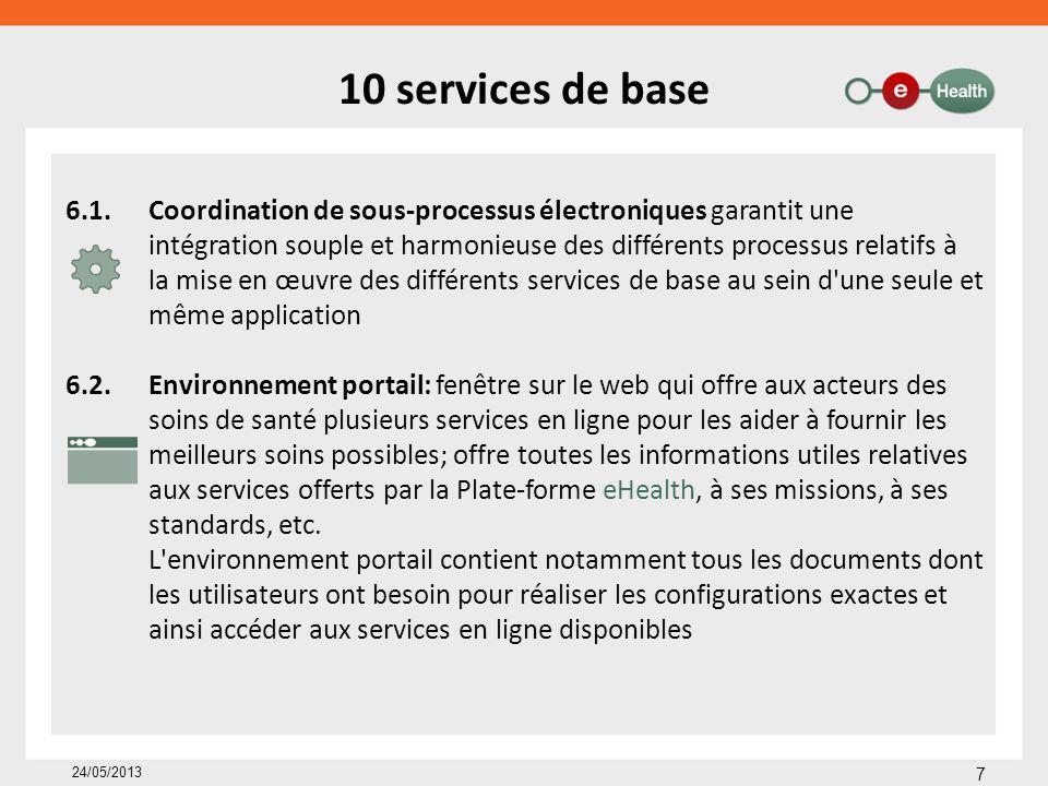 10 services de base 7 24/05/2013 6.1.Coordination de sous-processus électroniques garantit une intégration souple et harmonieuse des différents proces