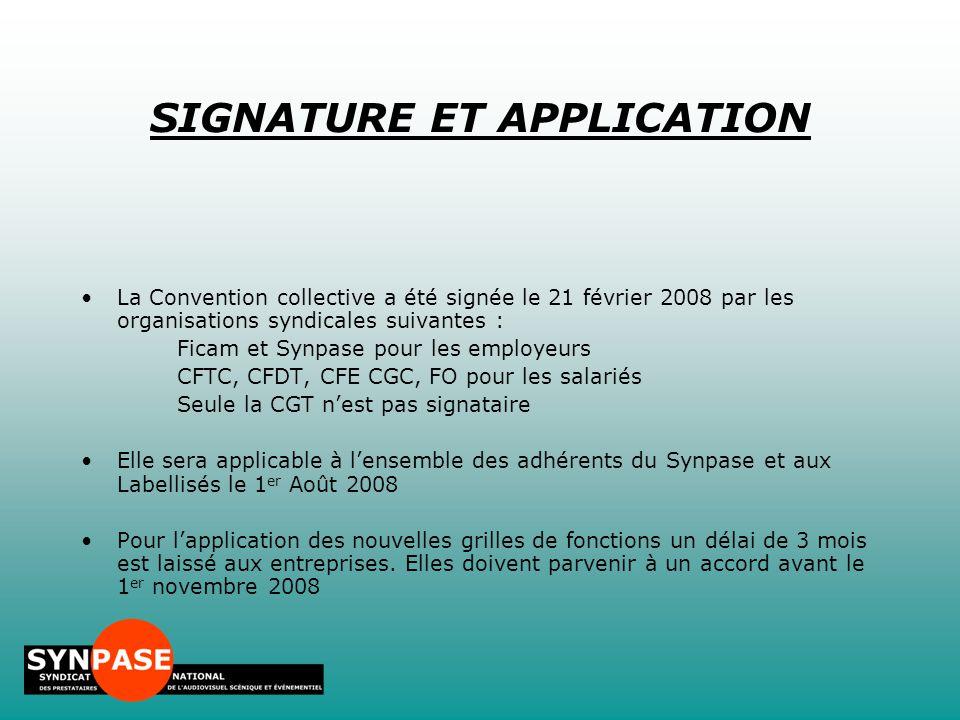 La Convention collective a été signée le 21 février 2008 par les organisations syndicales suivantes : Ficam et Synpase pour les employeurs CFTC, CFDT,