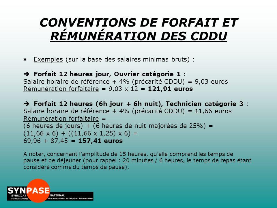 Exemples (sur la base des salaires minimas bruts) :  Forfait 12 heures jour, Ouvrier catégorie 1 : Salaire horaire de référence + 4% (précarité CDDU)