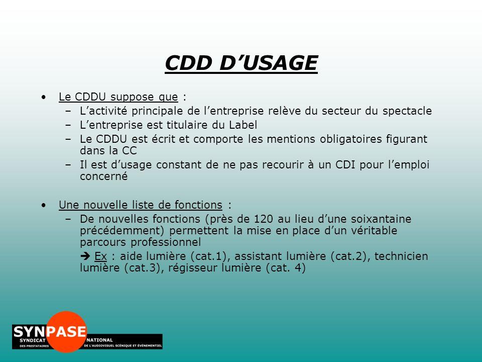 Le CDDU suppose que : –L'activité principale de l'entreprise relève du secteur du spectacle –L'entreprise est titulaire du Label –Le CDDU est écrit et