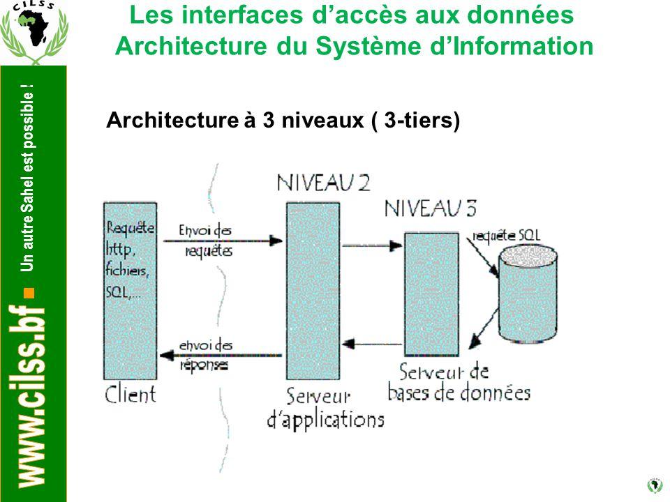 Un autre Sahel est possible ! Les interfaces d'accès aux données Architecture du Système d'Information Architecture à 3 niveaux ( 3-tiers)