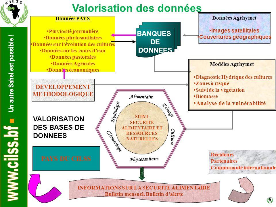 Un autre Sahel est possible ! Alimentaire Elevage Cultures Phytosanitaire Hydrologie Climatologie Données PAYS Pluviosité journalière Données phytosan