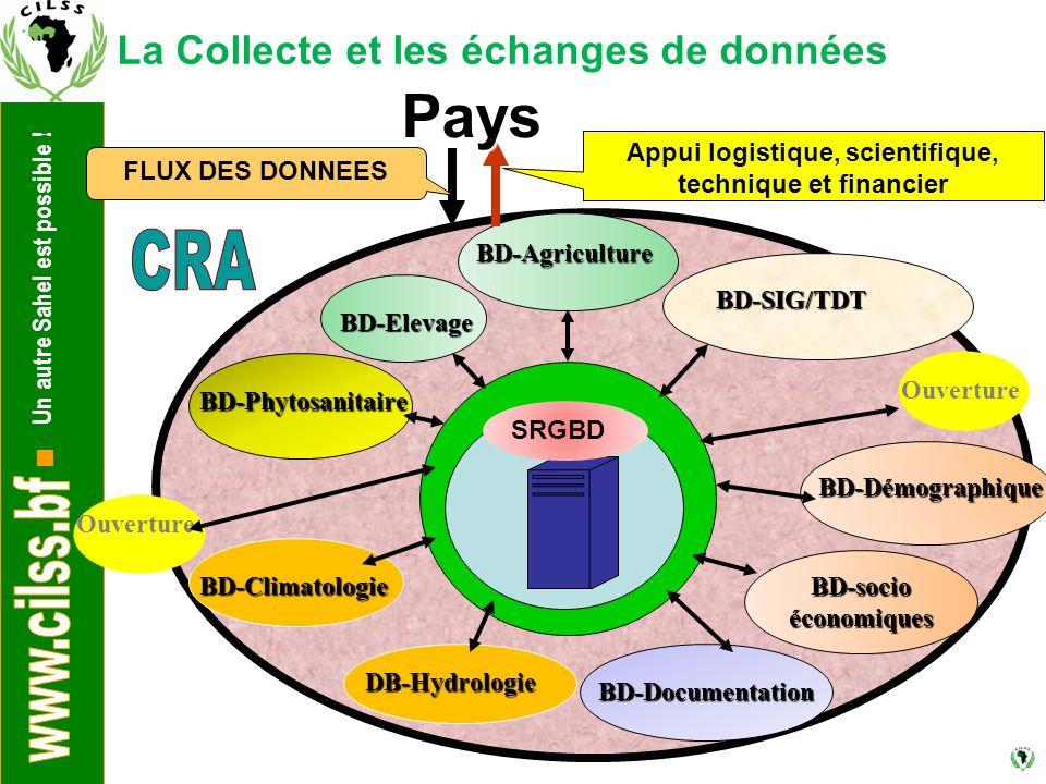 Un autre Sahel est possible ! BD-Phytosanitaire BD-Climatologie DB-Hydrologie BD-Agriculture BD-Démographique BD-Elevage BD-Documentation BD-socio éco