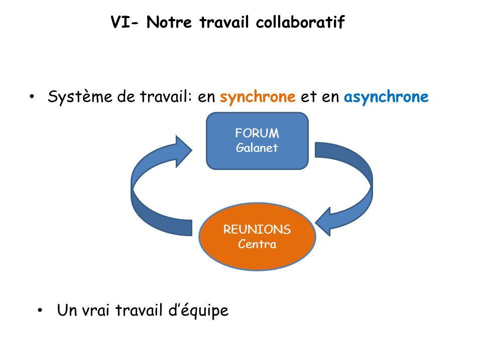 Système de travail: en synchrone et en asynchrone FORUM Galanet REUNIONS Centra VI- Notre travail collaboratif Un vrai travail d'équipe