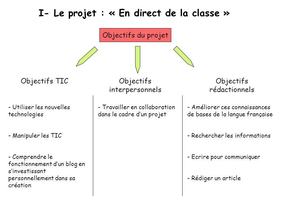 I- Le projet : « En direct de la classe » Objectifs du projet Objectifs interpersonnels Objectifs TICObjectifs rédactionnels - Utiliser les nouvelles technologies - Manipuler les TIC - Comprendre le fonctionnement d'un blog en s'investissant personnellement dans sa création - Travailler en collaboration dans le cadre d'un projet - Améliorer ces connaissances de bases de la langue française - Rechercher les informations - Ecrire pour communiquer - Rédiger un article