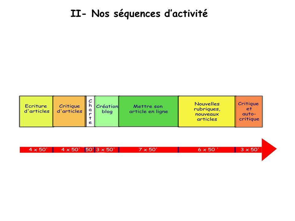 II- Nos séquences d'activité