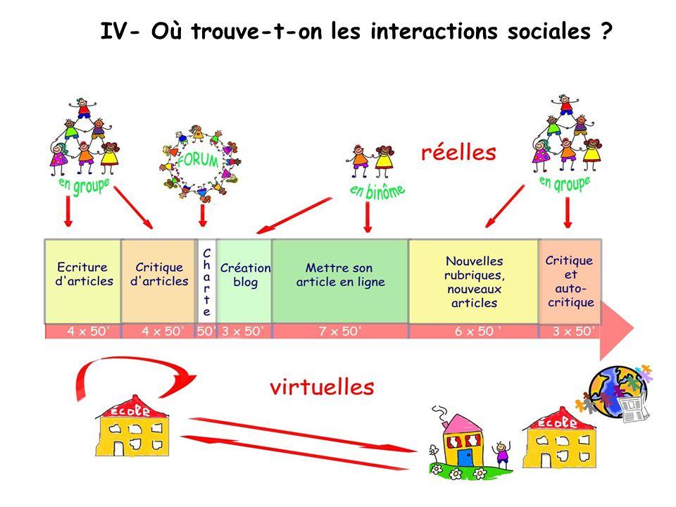IV- Où trouve-t-on les interactions sociales ?
