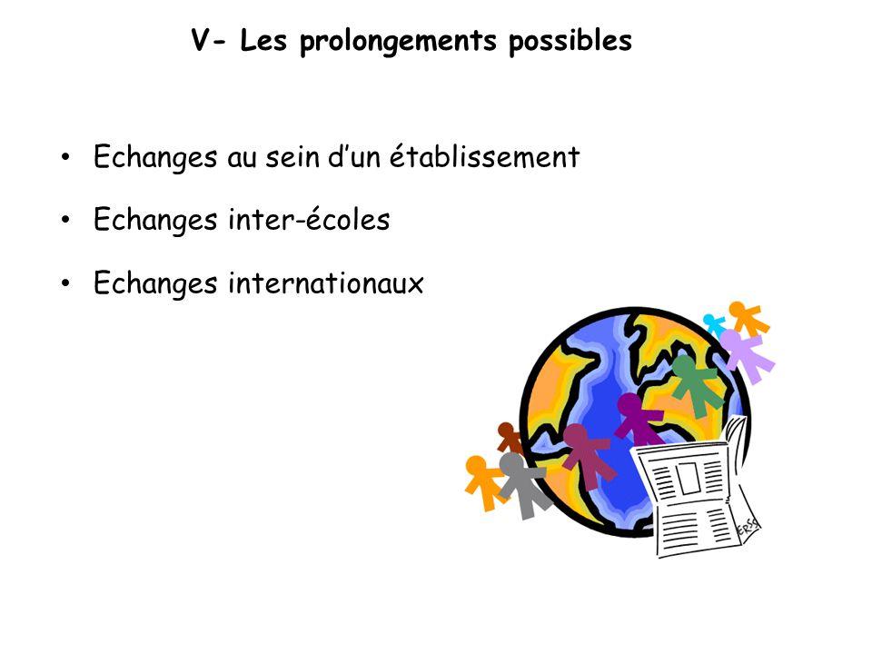 Echanges au sein d'un établissement Echanges inter-écoles Echanges internationaux V- Les prolongements possibles