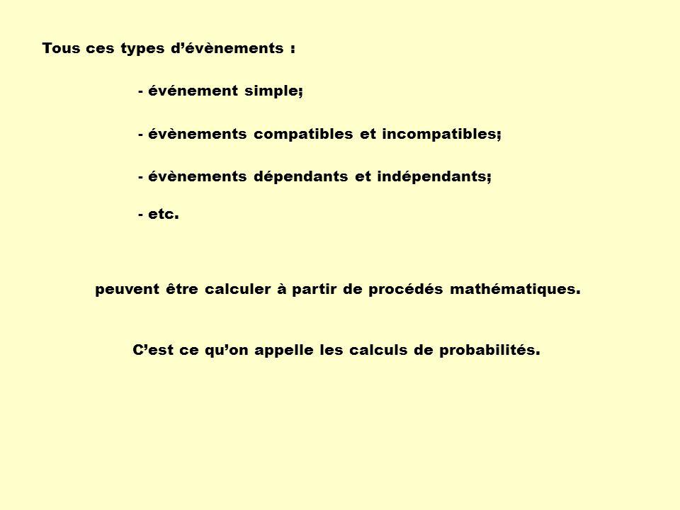Tous ces types d'évènements : - événement simple; - évènements compatibles et incompatibles; - évènements dépendants et indépendants; peuvent être cal
