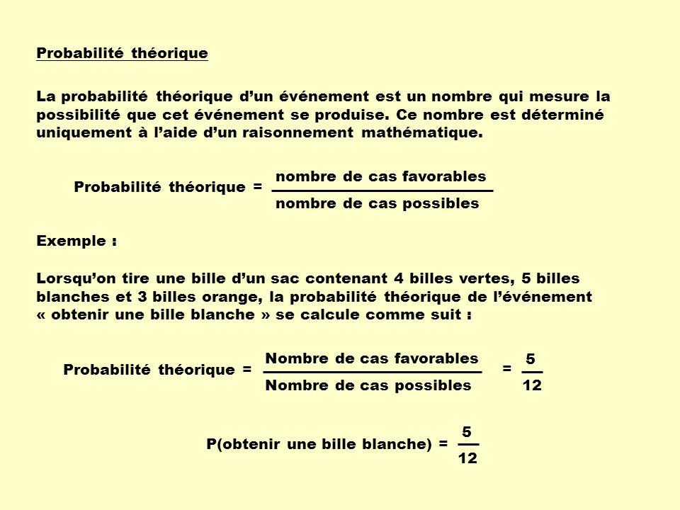 Nombre de cas favorables nombre de cas favorables Probabilité théorique La probabilité théorique d'un événement est un nombre qui mesure la possibilit