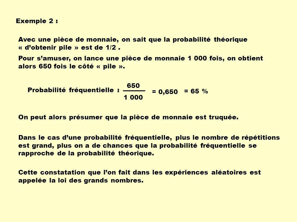 Exemple 2 : Avec une pièce de monnaie, on sait que la probabilité théorique « d'obtenir pile » est de 1/2. Pour s'amuser, on lance une pièce de monnai