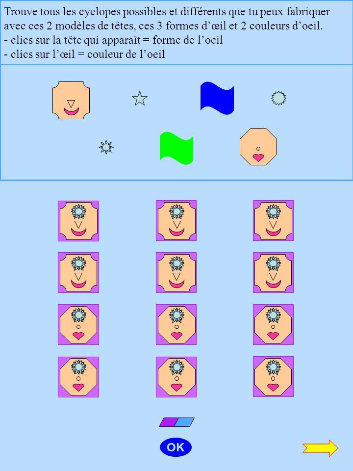 Trouve tous les cyclopes possibles et différents que tu peux fabriquer avec ces 2 modèles de têtes, ces 3 formes d'œil et 2 couleurs d'oeil.