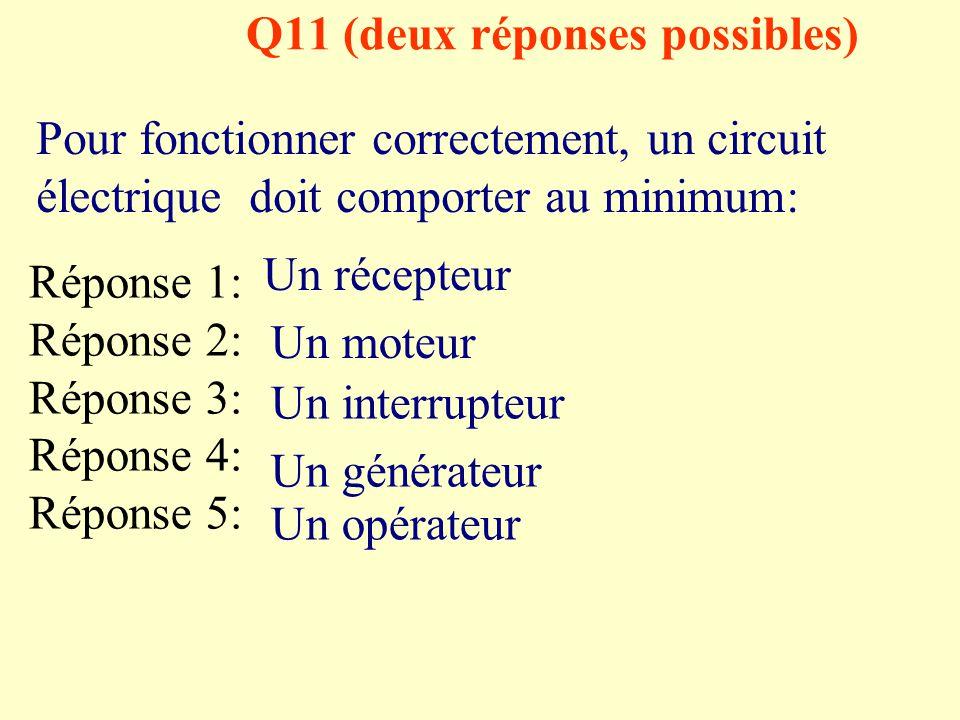 Q10 (Une seule réponse possible) Une substance qui ne laisse pas passer le courant est appelée : Réponse 1: Réponse 2: Réponse 3: Réponse 4: Réponse 5