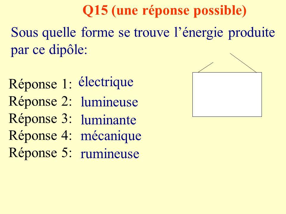 Q14 (une réponse possible) Sous quelle forme se trouve l'énergie produite par ce dipôle: Réponse 1: Réponse 2: Réponse 3: Réponse 4: Réponse 5: électr