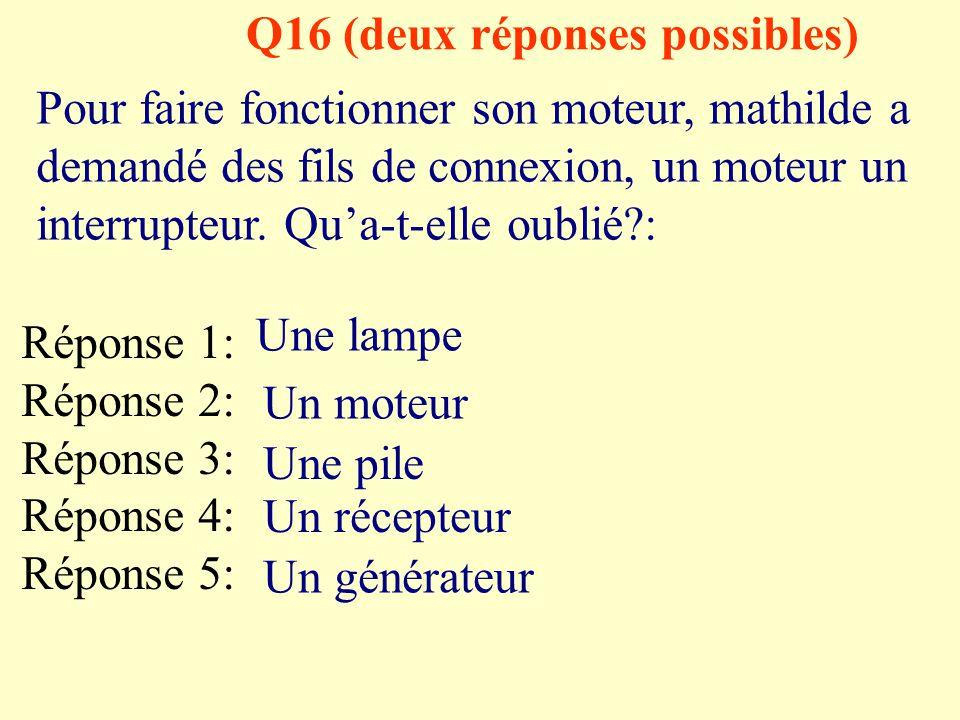 Q15 (une réponse possible) Sous quelle forme se trouve l'énergie produite par ce dipôle: Réponse 1: Réponse 2: Réponse 3: Réponse 4: Réponse 5: électr
