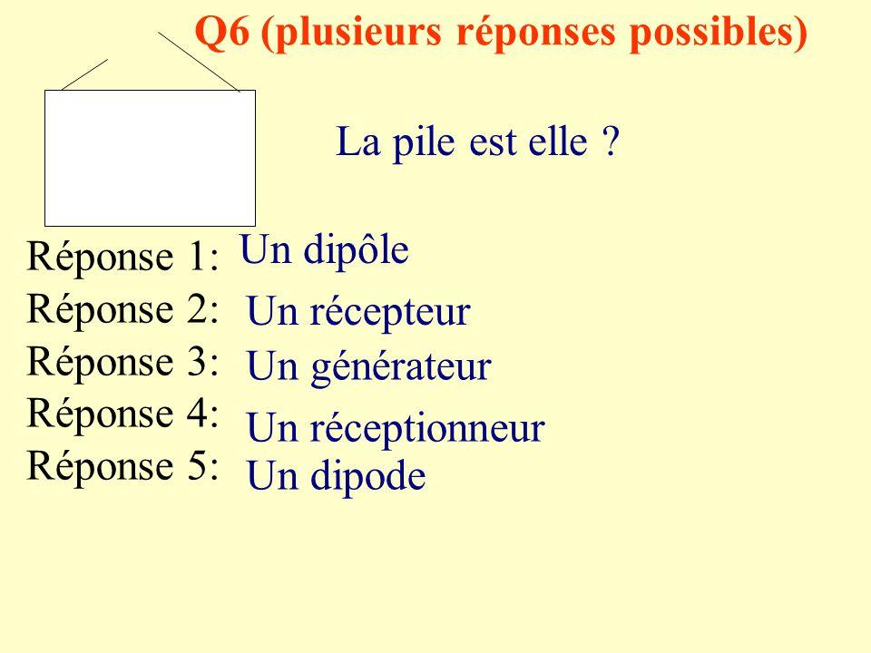 Q5 (une seule bonne réponse) Comment s'appelle cette partie ? Réponse 1: Réponse 2: Réponse 3: Réponse 4: Réponse 5: La borne négative La borne positi
