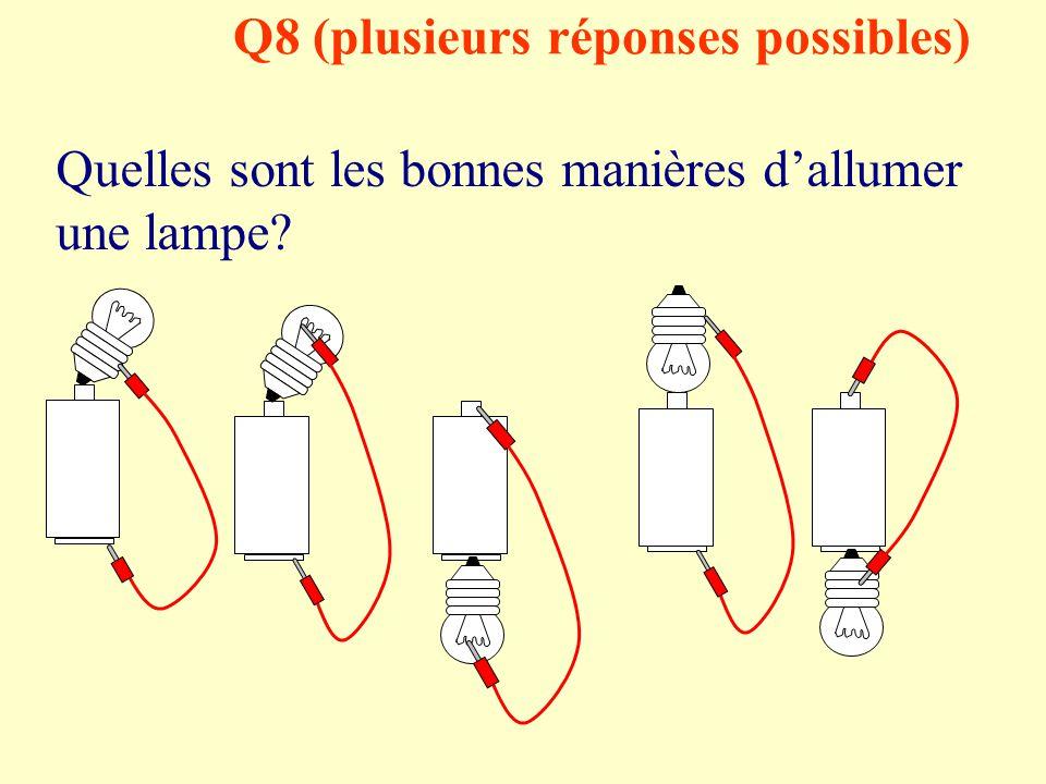 Q7 (plusieurs réponses possibles) Quelles sont les bonnes manières d'allumer une lampe?