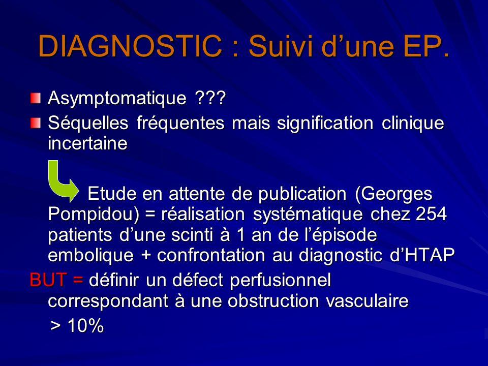 DIAGNOSTIC : Suivi d'une EP. Asymptomatique ??? Séquelles fréquentes mais signification clinique incertaine Etude en attente de publication (Georges P