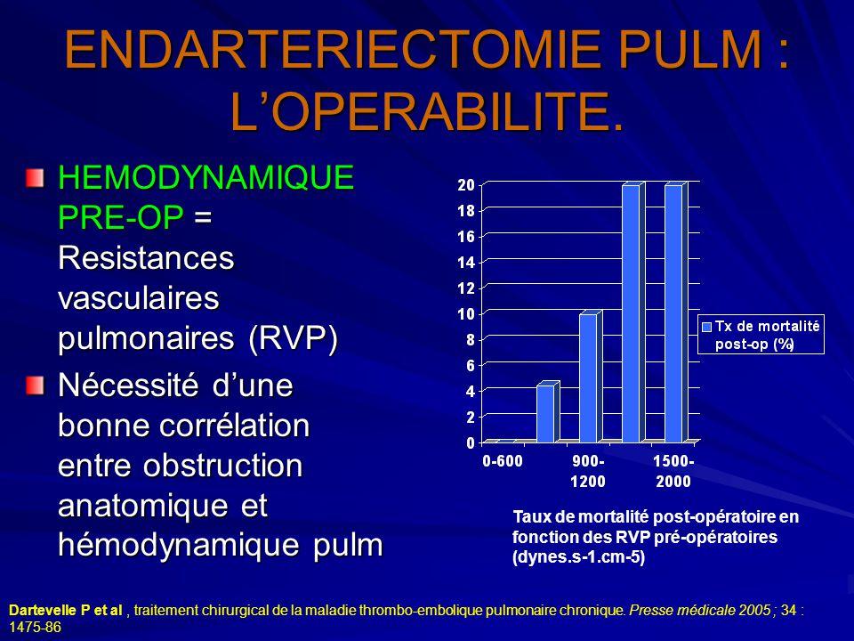 ENDARTERIECTOMIE PULM : L'OPERABILITE. HEMODYNAMIQUE PRE-OP = Resistances vasculaires pulmonaires (RVP) Nécessité d'une bonne corrélation entre obstru
