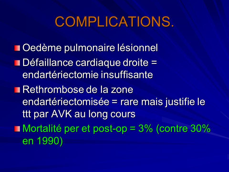 COMPLICATIONS. Oedème pulmonaire lésionnel Défaillance cardiaque droite = endartériectomie insuffisante Rethrombose de la zone endartériectomisée = ra