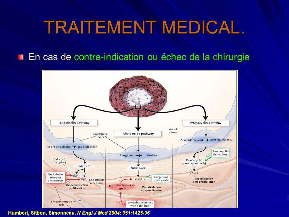 TRAITEMENT MEDICAL. En cas de contre-indication ou échec de la chirurgie Humbert, Sitbon, Simonneau. N Engl J Med 2004; 351:1425-36