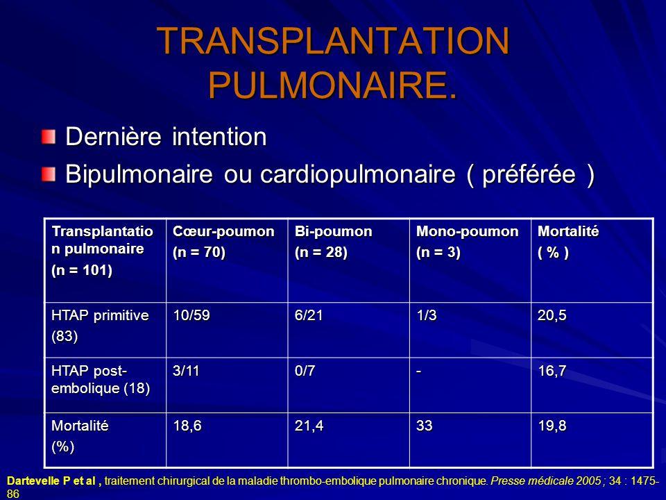TRANSPLANTATION PULMONAIRE. Dernière intention Bipulmonaire ou cardiopulmonaire ( préférée ) Transplantatio n pulmonaire (n = 101) Cœur-poumon (n = 70