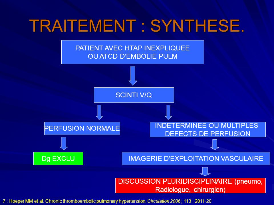 TRAITEMENT : SYNTHESE. PATIENT AVEC HTAP INEXPLIQUEE OU ATCD D'EMBOLIE PULM SCINTI V/Q PERFUSION NORMALE INDETERMINEE OU MULTIPLES DEFECTS DE PERFUSIO