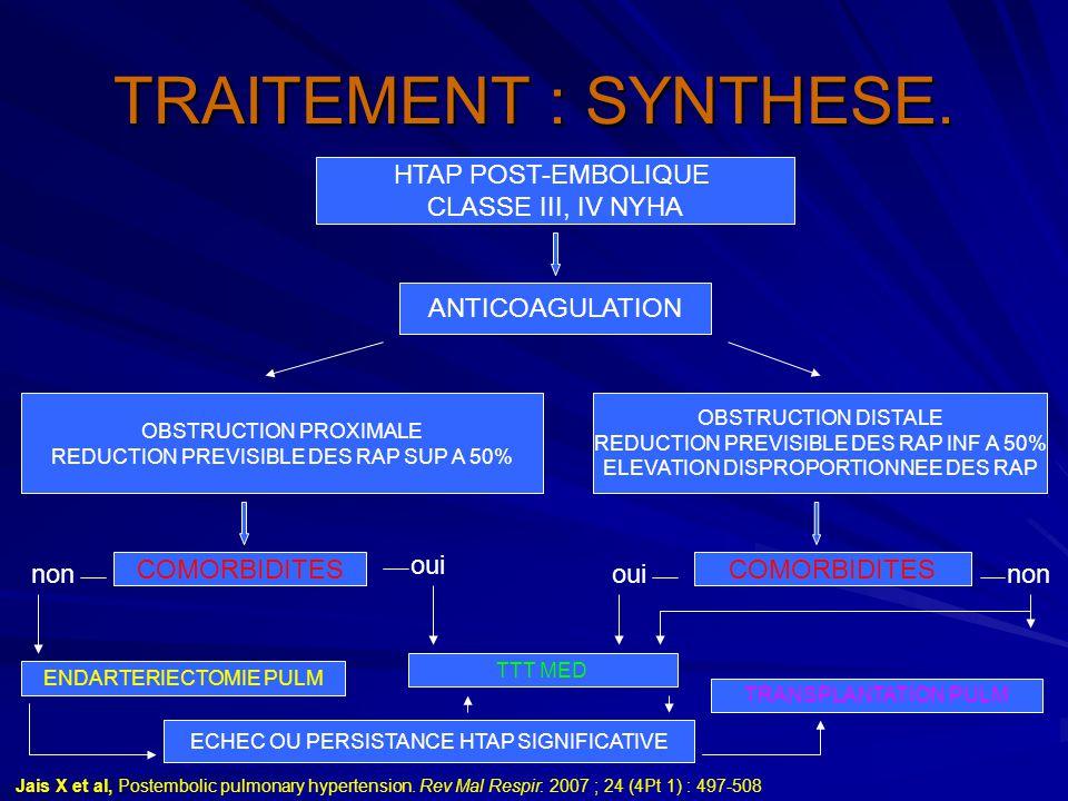 TRAITEMENT : SYNTHESE. HTAP POST-EMBOLIQUE CLASSE III, IV NYHA ANTICOAGULATION OBSTRUCTION PROXIMALE REDUCTION PREVISIBLE DES RAP SUP A 50% OBSTRUCTIO