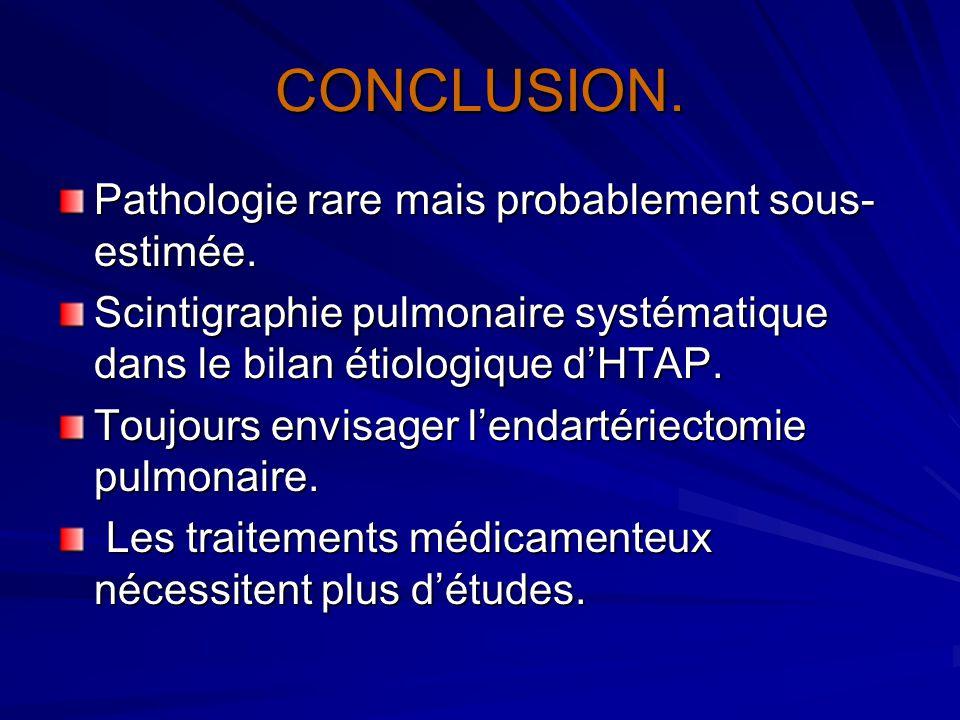 CONCLUSION. Pathologie rare mais probablement sous- estimée. Scintigraphie pulmonaire systématique dans le bilan étiologique d'HTAP. Toujours envisage