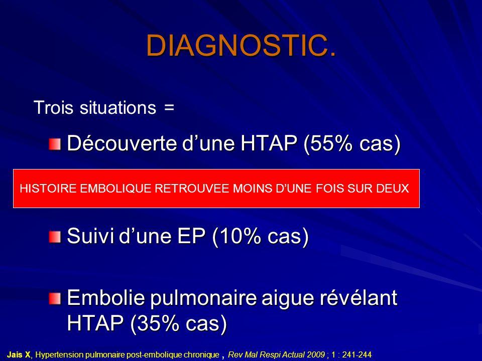 DIAGNOSTIC. Découverte d'une HTAP (55% cas) Suivi d'une EP (10% cas) Embolie pulmonaire aigue révélant HTAP (35% cas) Trois situations = Jais X, Hyper