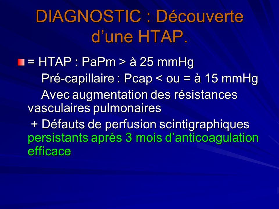 DIAGNOSTIC : Découverte d'une HTAP. = HTAP : PaPm > à 25 mmHg Pré-capillaire : Pcap < ou = à 15 mmHg Pré-capillaire : Pcap < ou = à 15 mmHg Avec augme