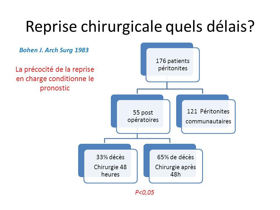 Reprise chirurgicale quels délais? P<0,05 La précocité de la reprise en charge conditionne le pronostic Bohen J. Arch Surg 1983