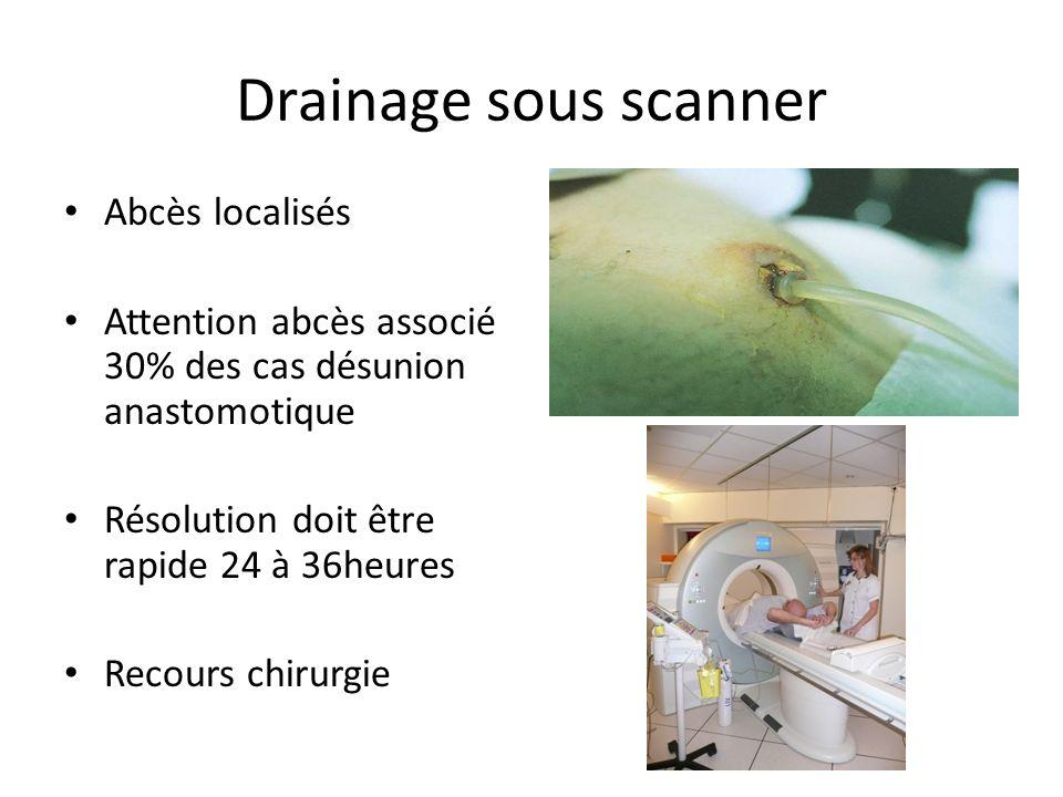 Drainage sous scanner Abcès localisés Attention abcès associé 30% des cas désunion anastomotique Résolution doit être rapide 24 à 36heures Recours chi