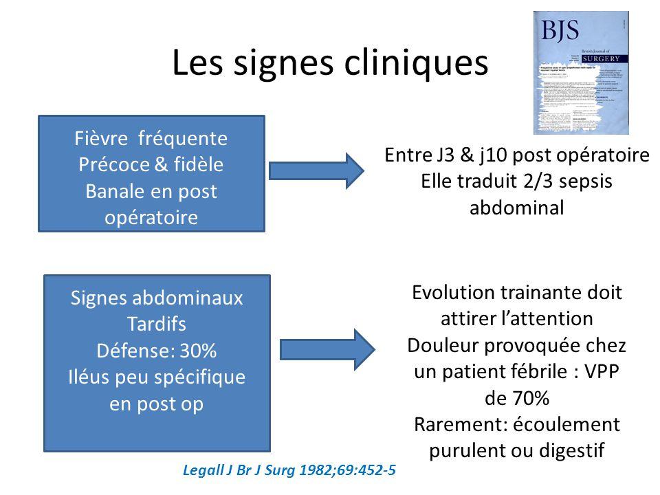 Les signes cliniques Fièvre fréquente Précoce & fidèle Banale en post opératoire Entre J3 & j10 post opératoire Elle traduit 2/3 sepsis abdominal Sign