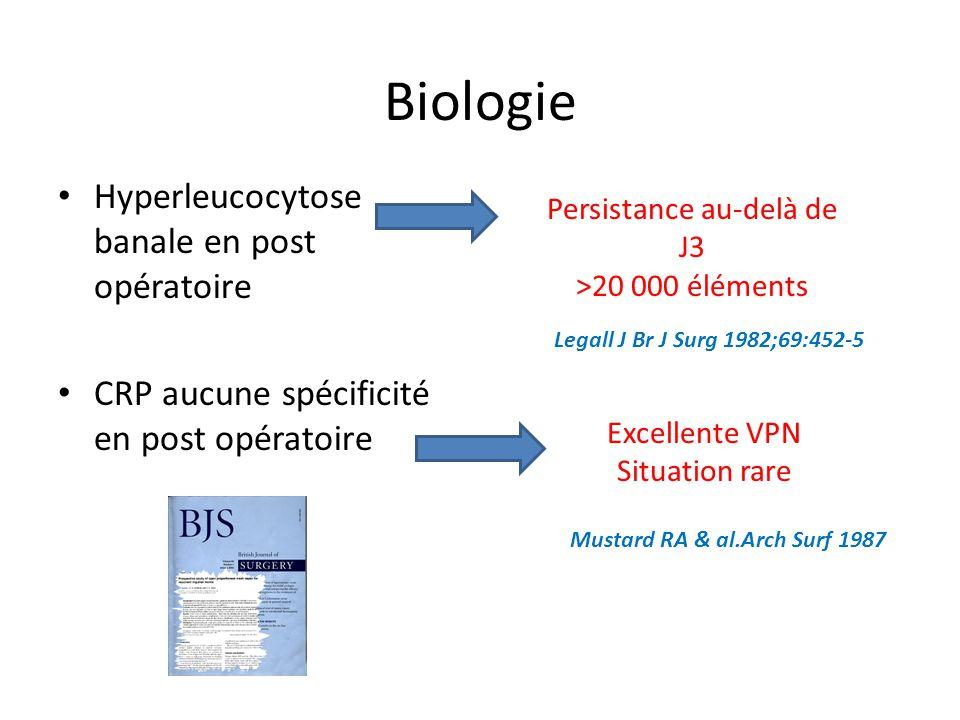 Biologie Hyperleucocytose banale en post opératoire CRP aucune spécificité en post opératoire Persistance au-delà de J3 >20 000 éléments Excellente VP