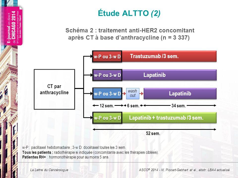 La Lettre du Cancérologue Étude ALTTO (2) ASCO ® 2014 - M. Piccart-Gebhart et al., abstr. LBA4 actualisé Weekly Trastuzumab Lapatinib 34 weeks 6 wks 1