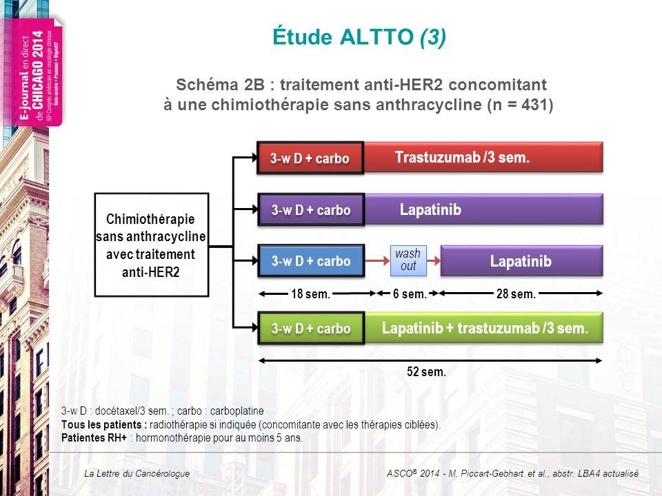 La Lettre du Cancérologue Étude ALTTO (3) ASCO ® 2014 - M. Piccart-Gebhart et al., abstr. LBA4 actualisé Schéma 2B : traitement anti-HER2 concomitant