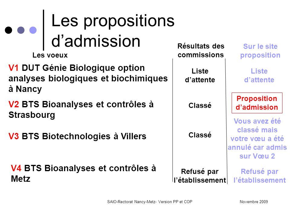 Novembre 2009SAIO-Rectorat Nancy-Metz- Version PP et COP Les propositions d'admission V1 DUT Génie Biologique option analyses biologiques et biochimiq
