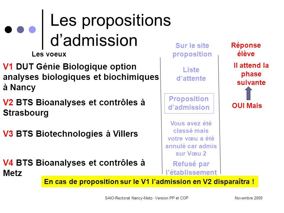 Novembre 2009SAIO-Rectorat Nancy-Metz- Version PP et COP Les propositions d'admission Sur le site proposition Liste d'attente Proposition d'admission
